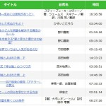 FeBe! 3か月でオーディオブック10冊突破